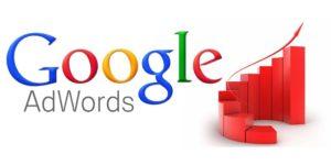 Google AdWords Management Sydney NSW